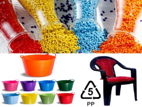PP Granules & Products