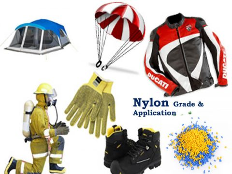 nylon garde and appliaction